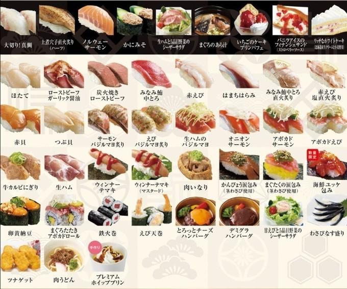 放題 食べ コース 寿司 かっぱ